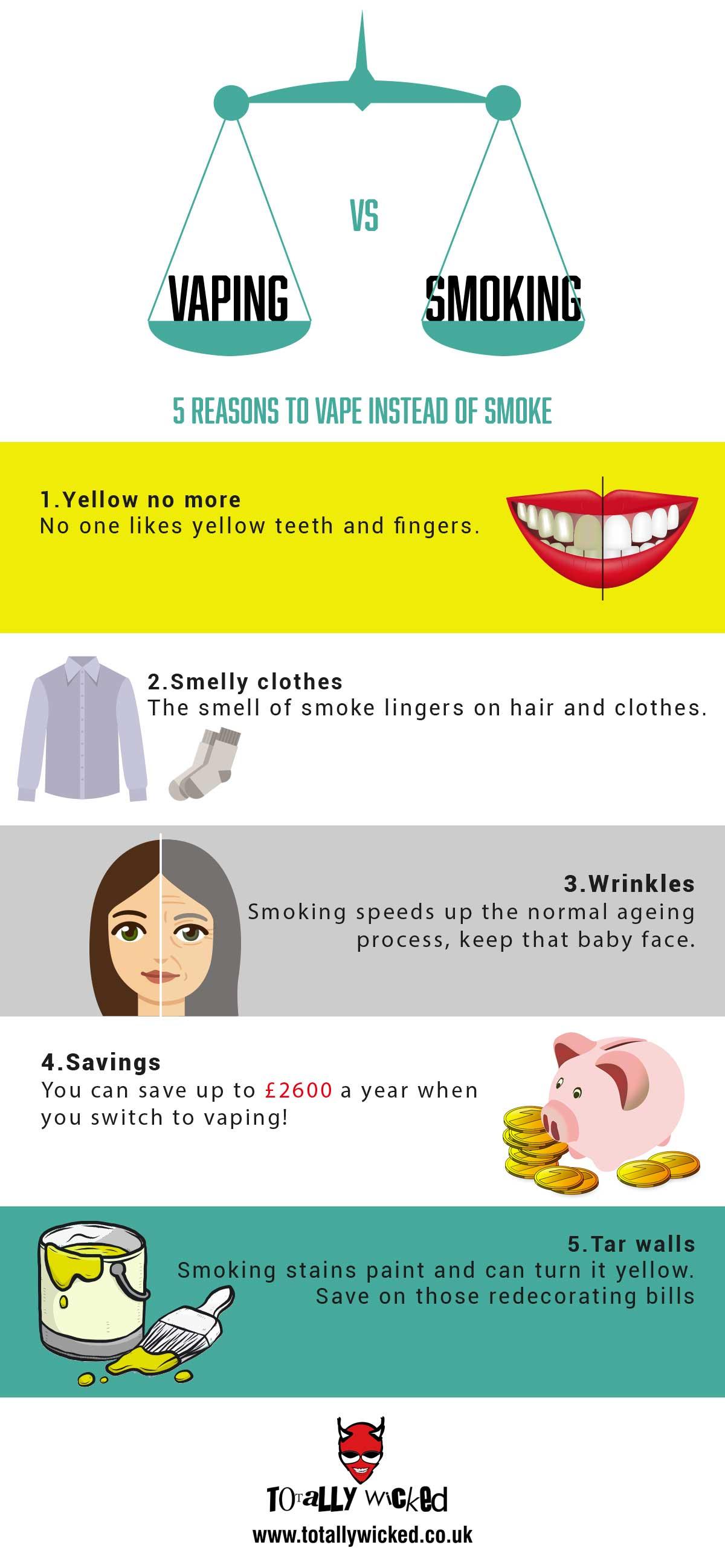 Vaping v smoking infographic
