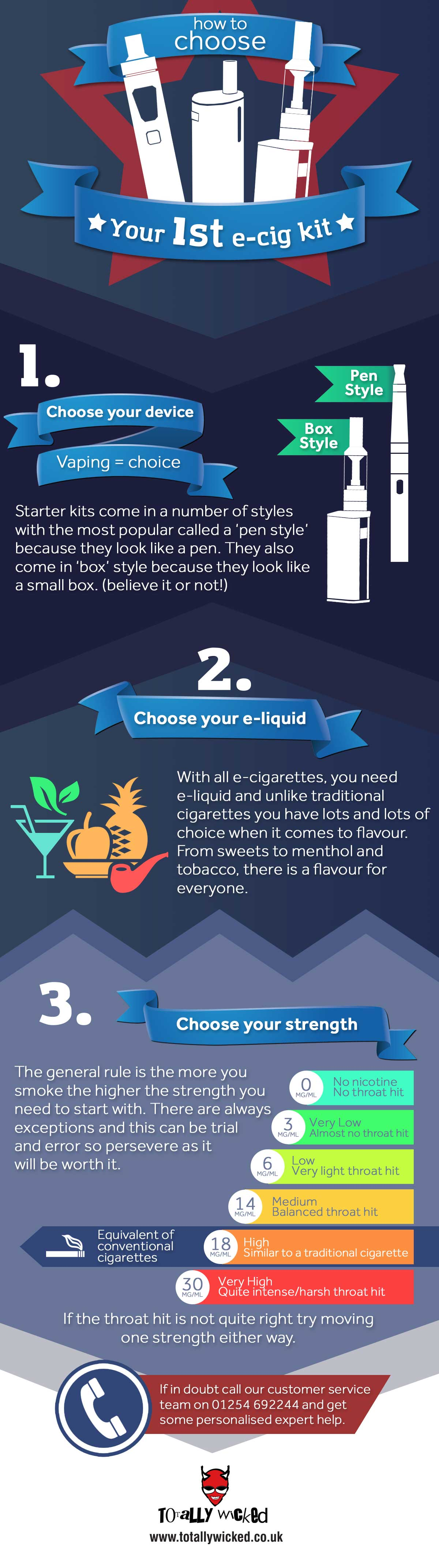 choosing your first e-cig infographic