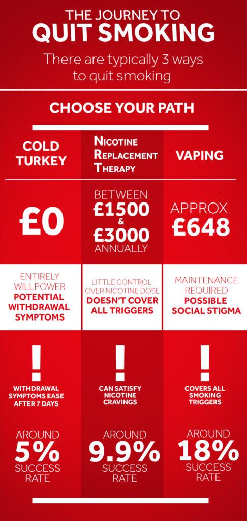 quit smoking infographic