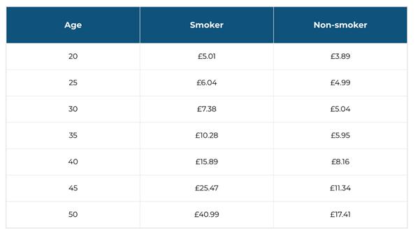 vaped smoker nonsmoker table