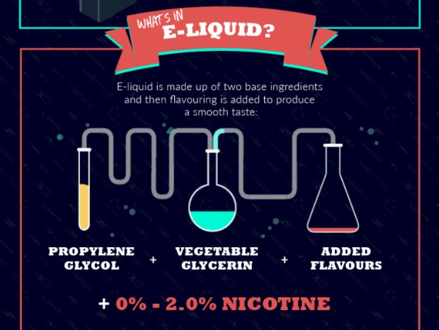 An snippet from our cigarettes vs e-cigarettes infographic